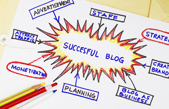 Why Your Business Should Have a Blog